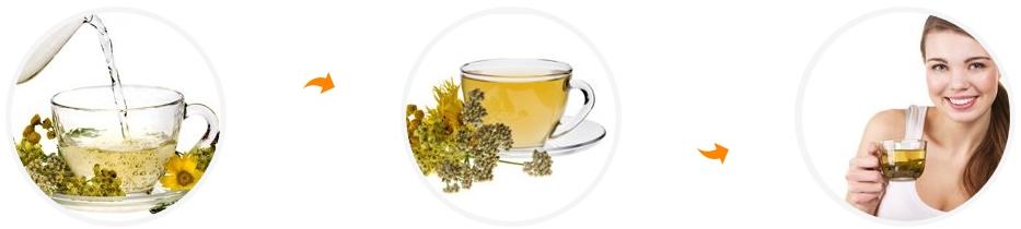 Способ употребления чая