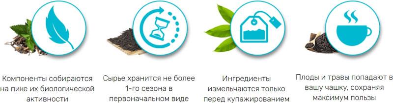 ингредиенты чаев