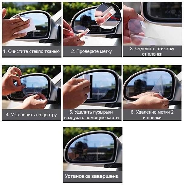 Антидождь для защиты зеркал авто