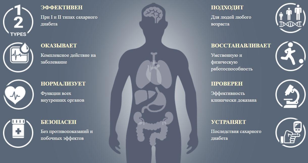 Преимущества Диапромина